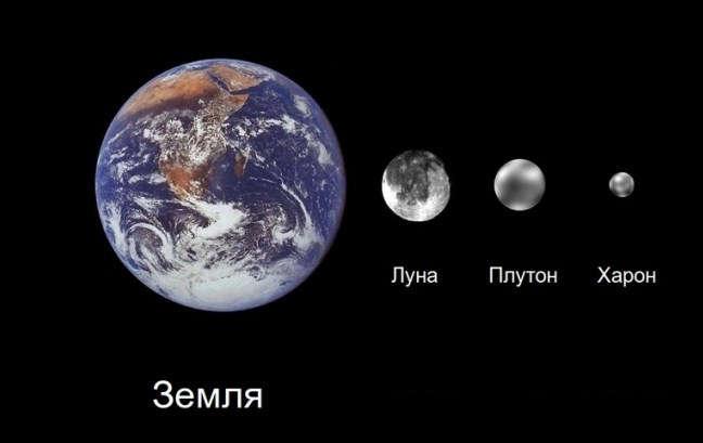 Земля, Луна и Плутон