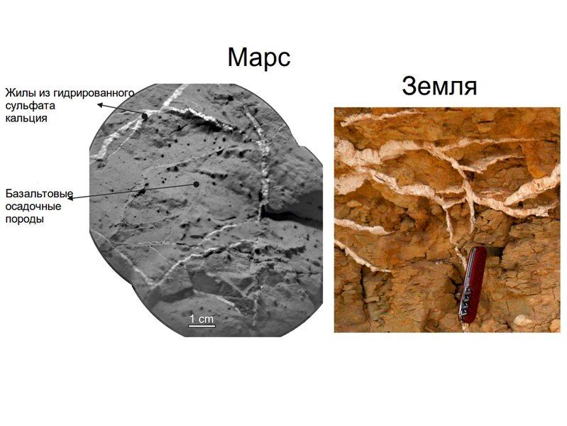 Жилы в скальных породах Марса