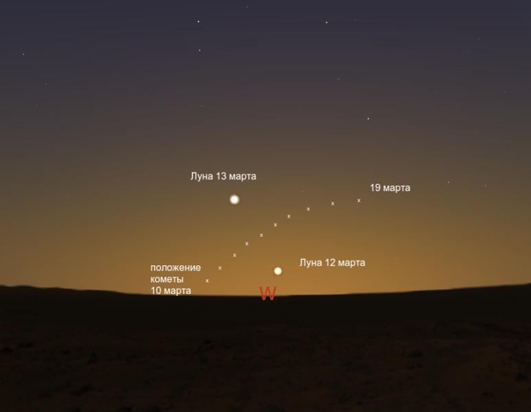 Комета c 2011 l4 PANSTARRS в марте