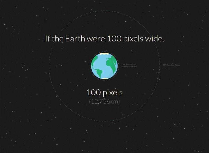 Расстояние межу Марсом и Землей