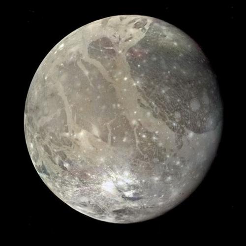 Самый крупный спутник Юпитера