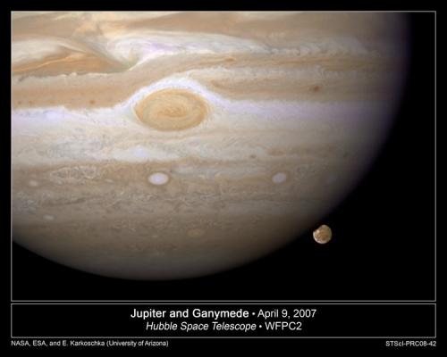 Юпитер и Ганимед - самый крупный спутник Юпитера