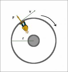 Искусственная гравитация