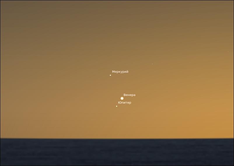 Планеты 28 мая 2013