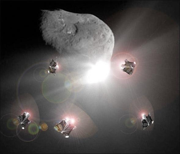 Зеркала и астероид