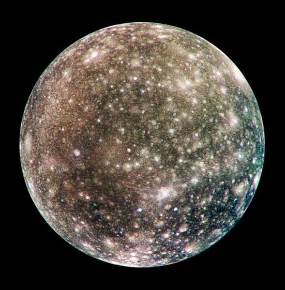 Moons of Jupiter  Wikipedia