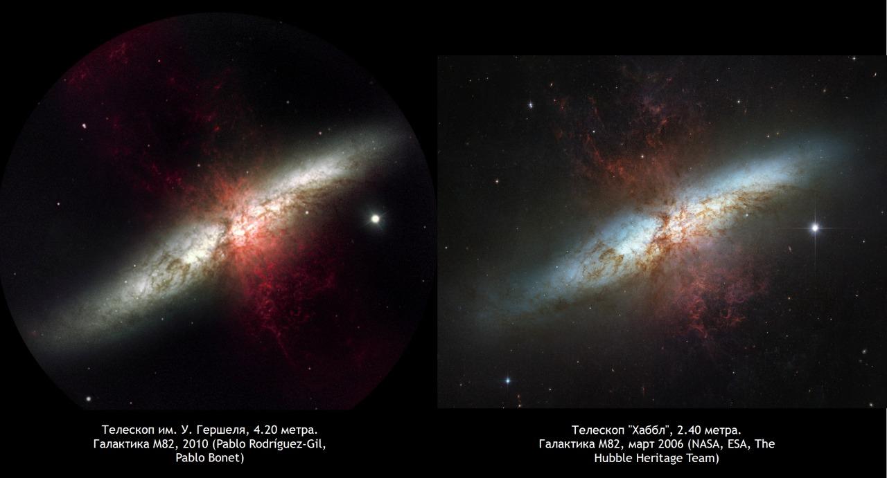 Галактика М82