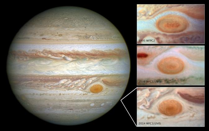 Коллаж, показывающий уменьшение размеров Большого красного пятна за прошедшие 20 лет Источник: NASA/ESA