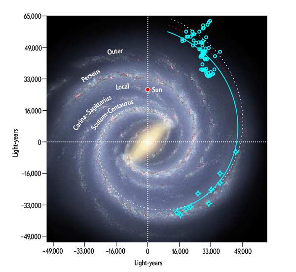 Новый рукав Млечного пути