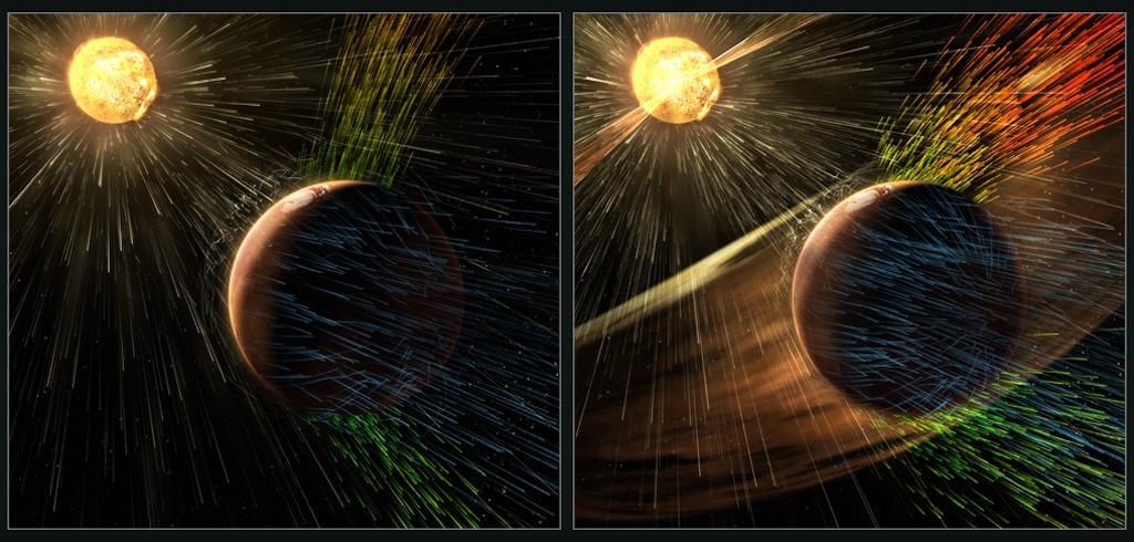Потеря атмосферы Марса